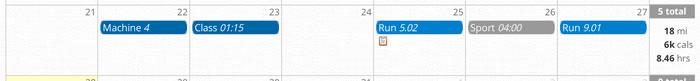 Mapmyrun.com for week ending 7/27/14